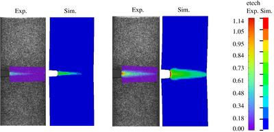 Simulation von Thermoplasten