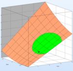 Informationstag Optimierung/DOE/Robustheit
