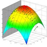 LS-DYNA Kompakt: LS-OPT Optimization