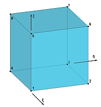 solid-element-png